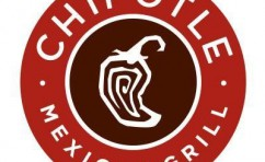 Chipotle Mexican Grill – A Strategic Communications Survival Strategy